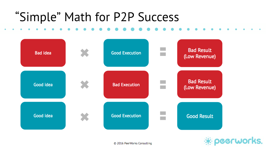 Simple Math for P2P Success
